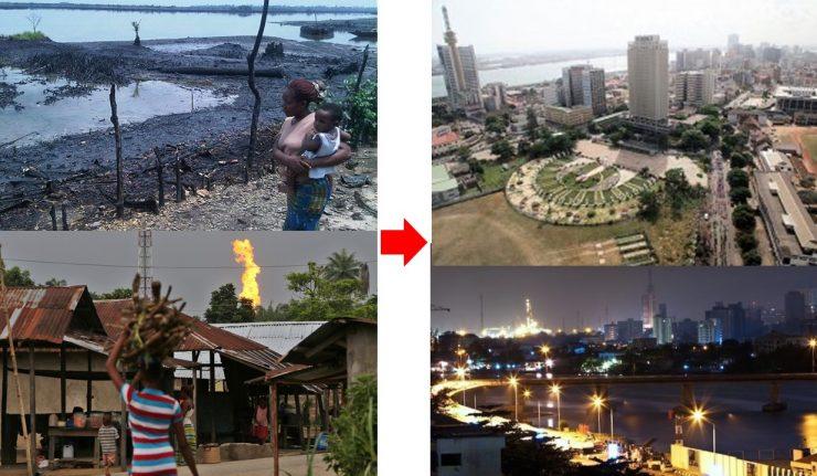 urbanization inorganic